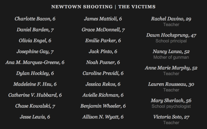 #PrayforNewtown #iHeartKids